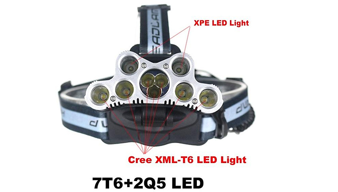 100000 Lumen Rechargeable Headlamp with 6 Modes - 2 Options